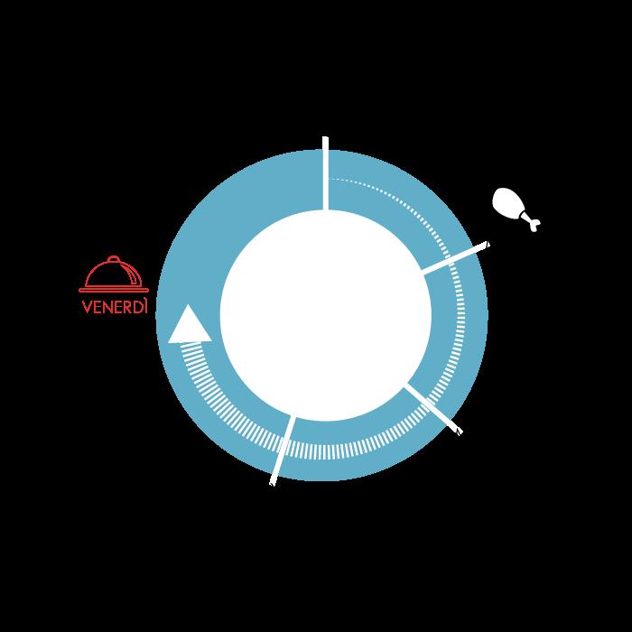 Paglia_infografica-spedizioni
